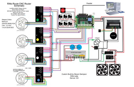 Design Your Electronic Schematic.