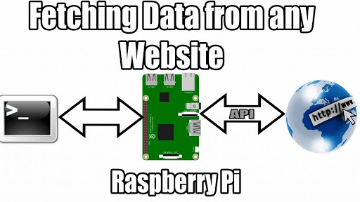 Fetching Data from any website using Raspberry Pi