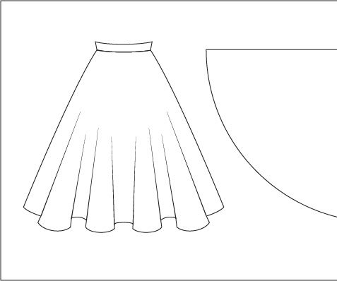 Circle Skirt Pattern with Illustrator and Calc