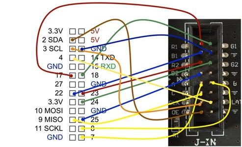 Connecting RGB Led Matrix to Raspberry PI