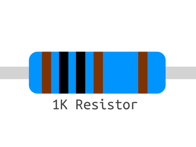 Sort Resistors