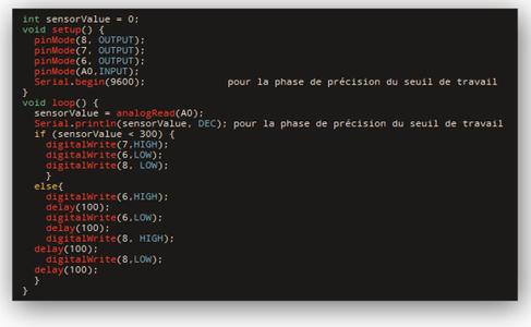 Code Description