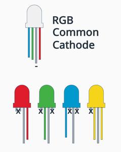 Cut RGB LED Leads