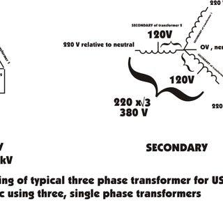 three phase.jpg