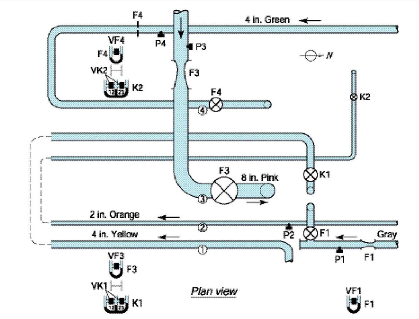 Lab 5: Calibration of a Flowmeter
