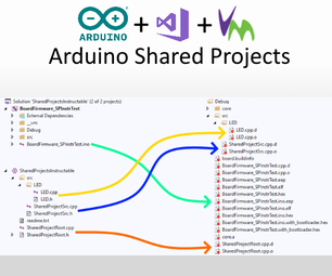 Arduino Shared Projects