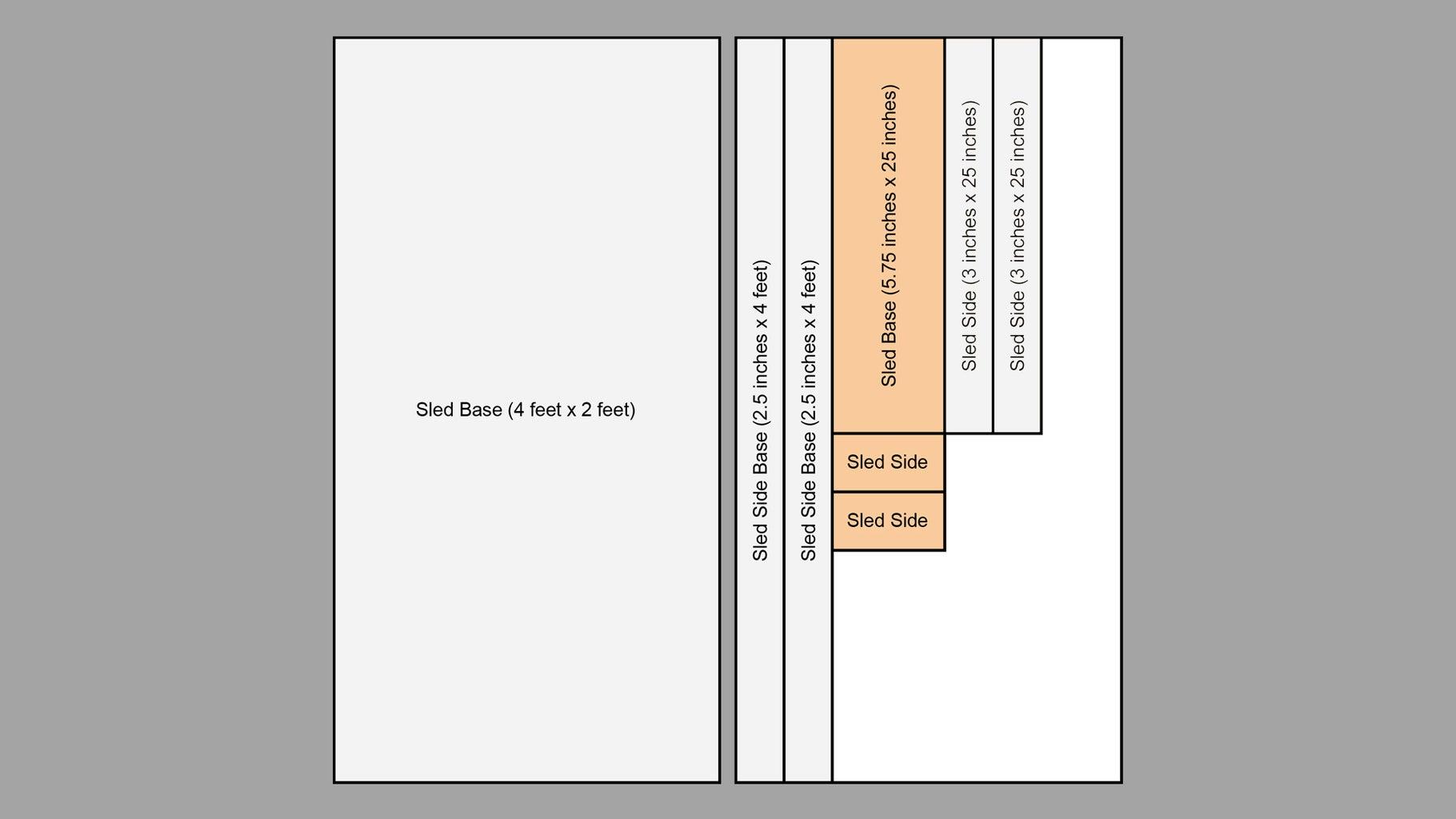 Cuts: Sled Flooring / Rail Guides