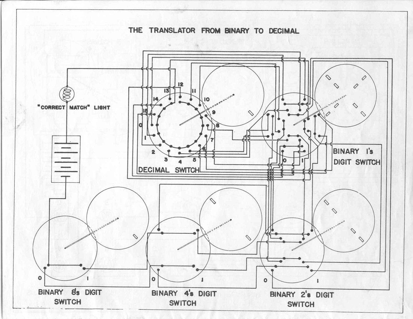 Make a GENIAC Classic Machine