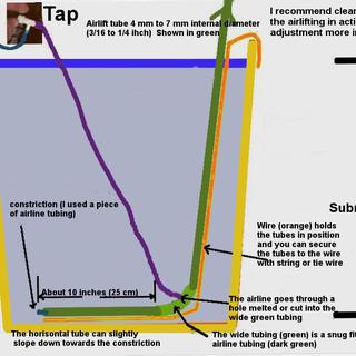 How High Can a Fishtank Air Pump Pump Water?