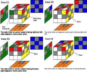 Step 3c:  Case C: 2 Corners Correctly Oriented and 2 Incorrect