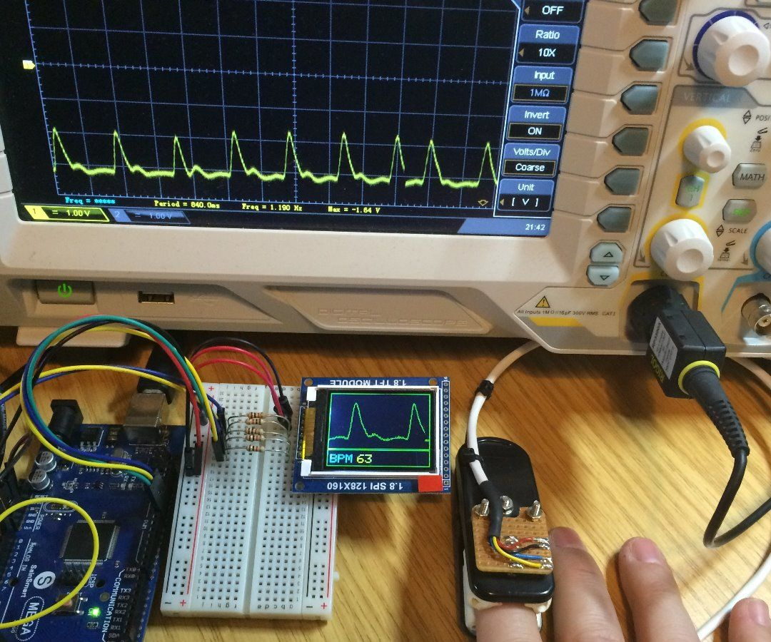Photoplethysmography - (IR Heart Rate Monitor)