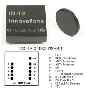 ID-12LA RFID Kit - ID-12LA RFID Reader