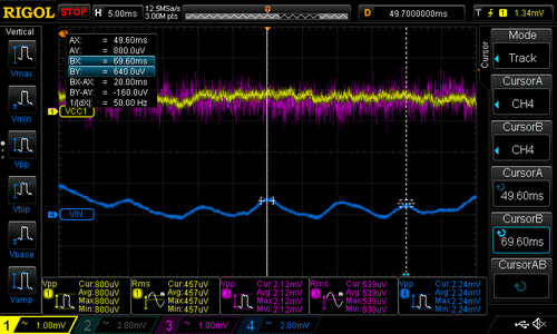 Test: Power Supply Noise