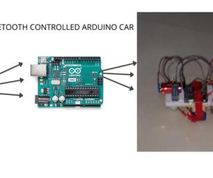 Bluetooth Arduino Robot Car