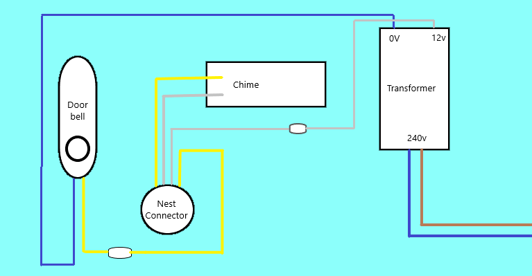 Nest Hello Wiring Diagram from content.instructables.com