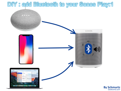 Add Bluetooth to Sonos Play:1