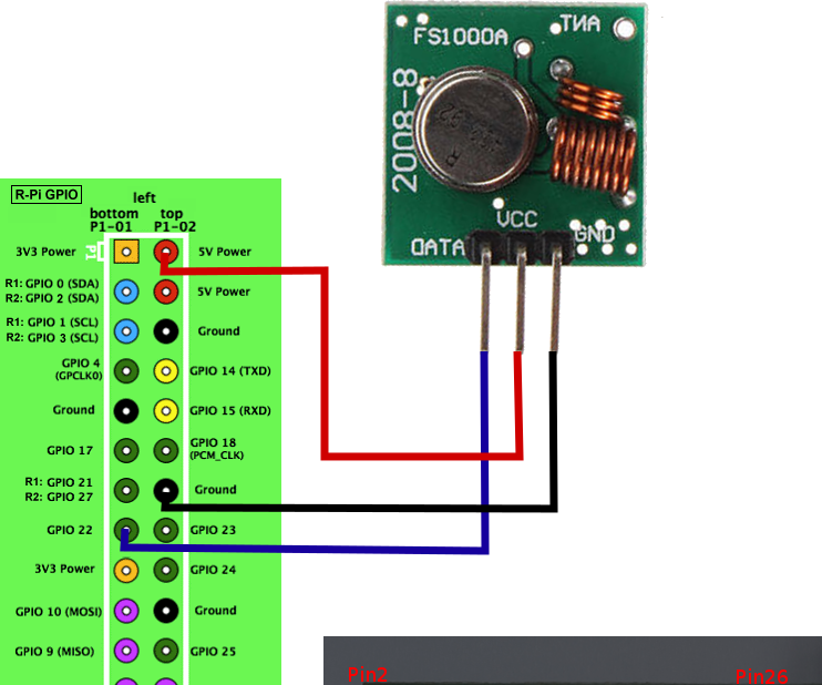 433MHz Smart Home Controller with Sensorflare and a RaspberryPi