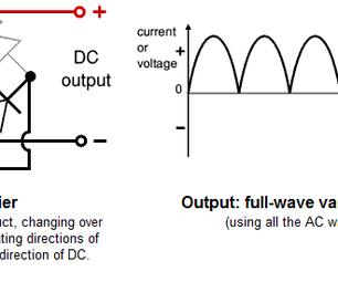 5V Ac to DC Regulated Powersupply