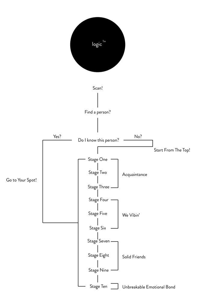 Logic and Code