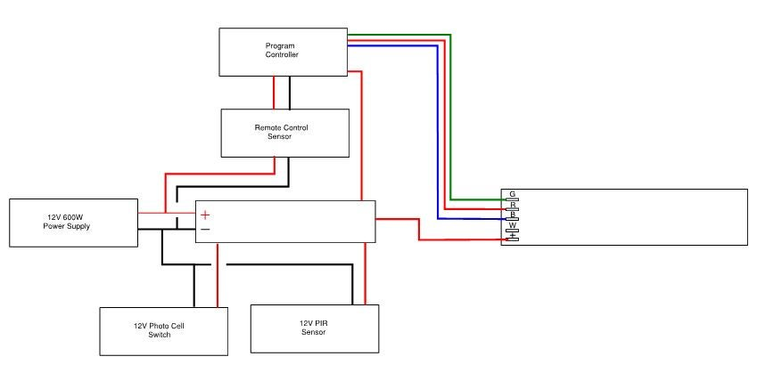 hack your led strip with a motion sensor and timer  10