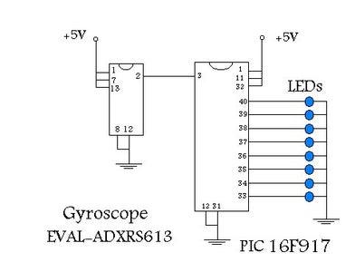 PIC 16F917 Gyroscope Interface