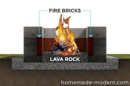 Download the Concrete Fire Pit Plan