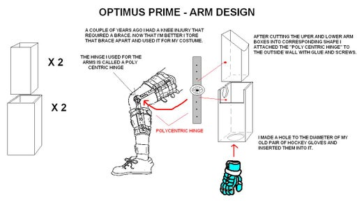 Arms & Side Wheels