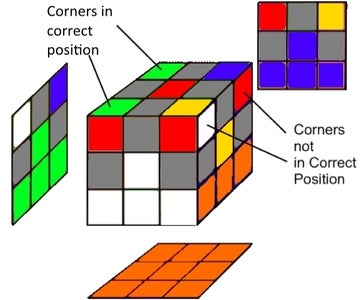 (Actual Step 2) Position the 4 Corner Pieces of Side 2