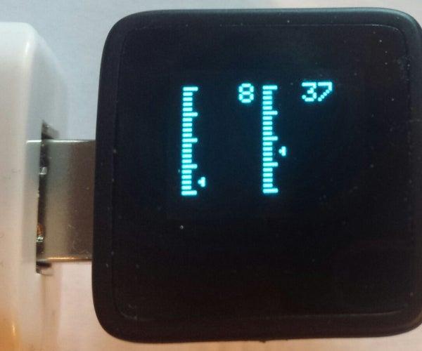Microview CPU Monitor