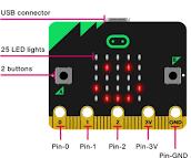 Micro:Bit Compass DIY