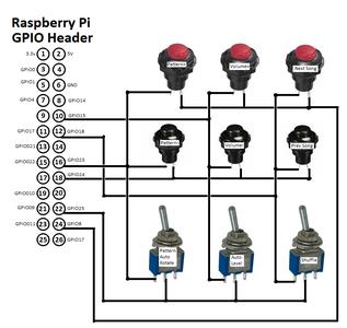 Raspberry Pi Button Matrix