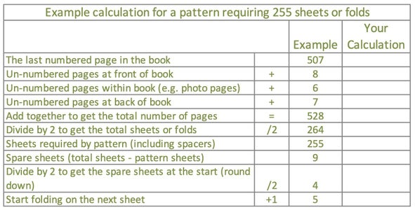 Calculate Where to Start Folding