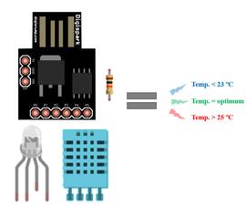 Temperature-Humidity Monitoring Using Digispark USB and RGB Led