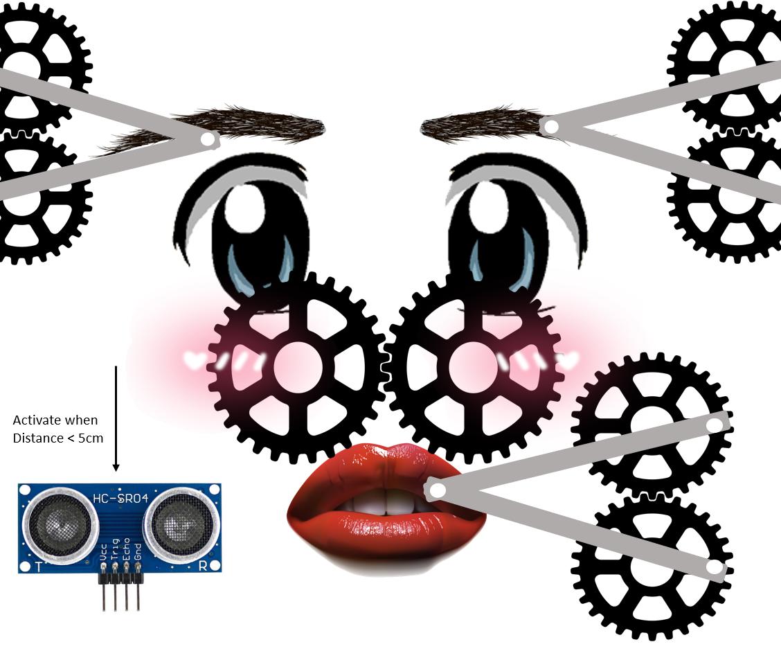 IBeauty Automatic Makeup Applicator