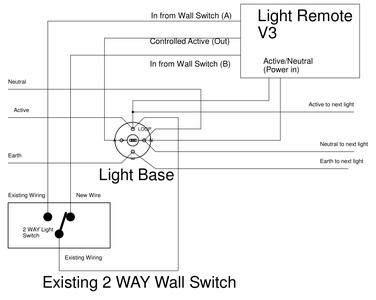 Installation - Version 3