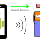 Arduino Bluetooth Servo Control  Like IRONMAN