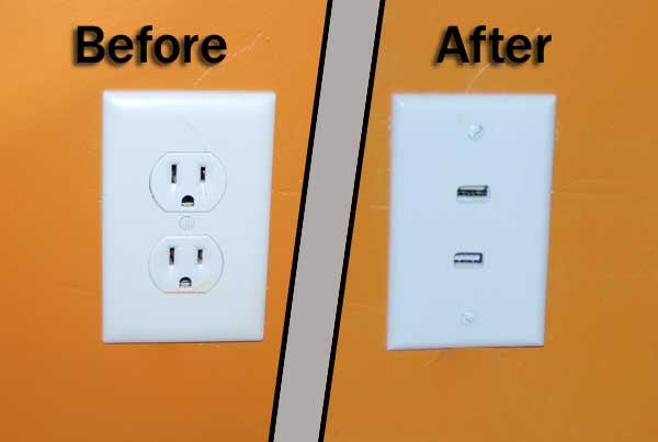 Outlets of the Future   Aka   In-wall USB Charger