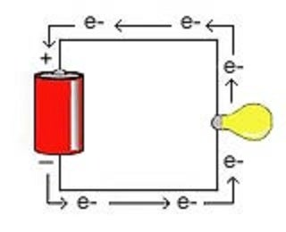 Electrical Quantities and Electron Flow