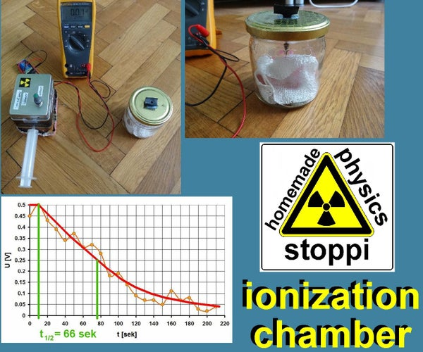 Measuring the Half-life of Radon-220 With a Simple Ionization Chamber