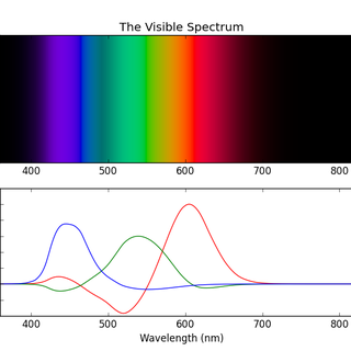 VisibleSpectrum.png