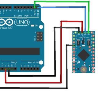 Uploading Sketch to Arduino Pro Mini Using Arduino UNO