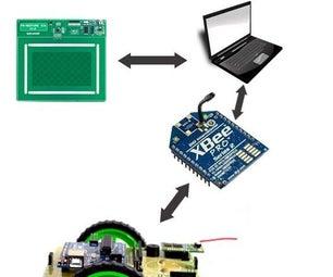 Getsure Control Robot Car