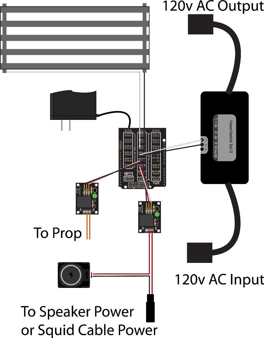 Arduino Code - Floor Mat