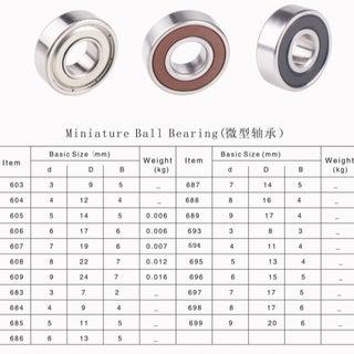 common-ball-bearing-skate-bearing-dimensions.jpg