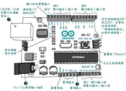 Arduino基礎篇