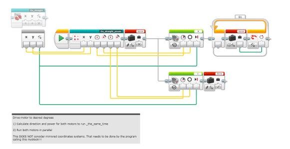 Details of the Math Engine (Circle Myblock)