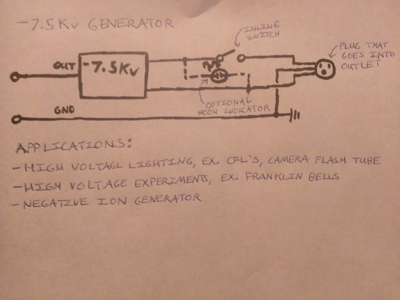 -7.5Kv Portable Generator