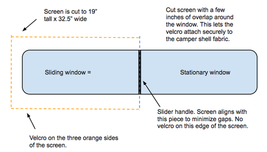 Measure and Cut the Screen