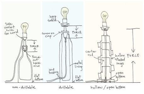 Table Lamp Base Anatomy