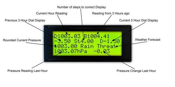 LCD Information Displays